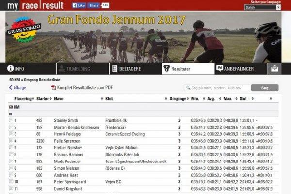 Årets første sejr til Frontbike